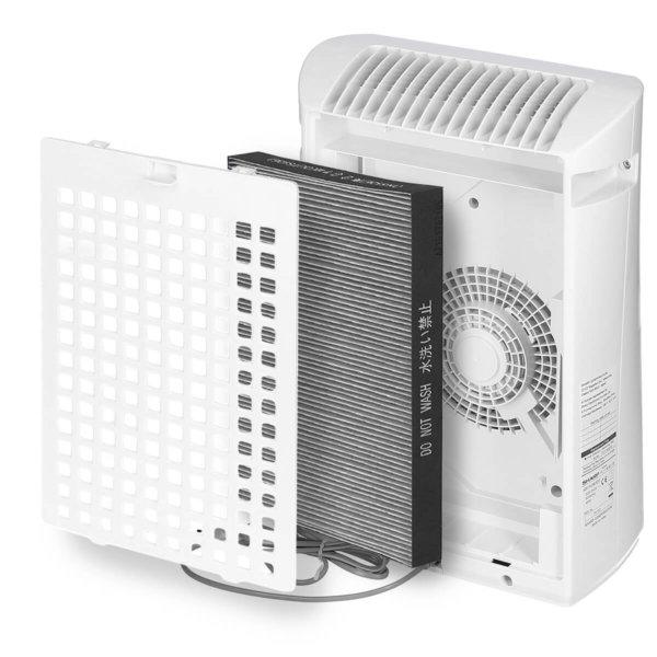 Sharp FU-Y30EUW - prezentacja filtrów